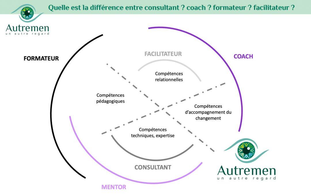 Quelle est la différence entre consultant? coach? formateur? facilitateur? mentor?