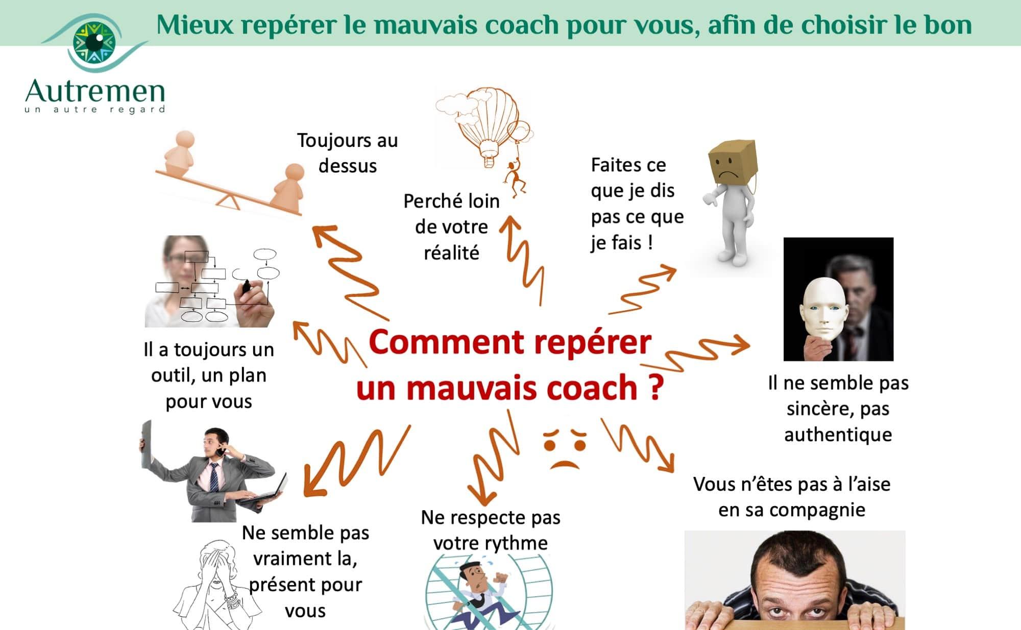 Un Autre Regard sur ce que n'est pas un bon coach, essentiel non ?