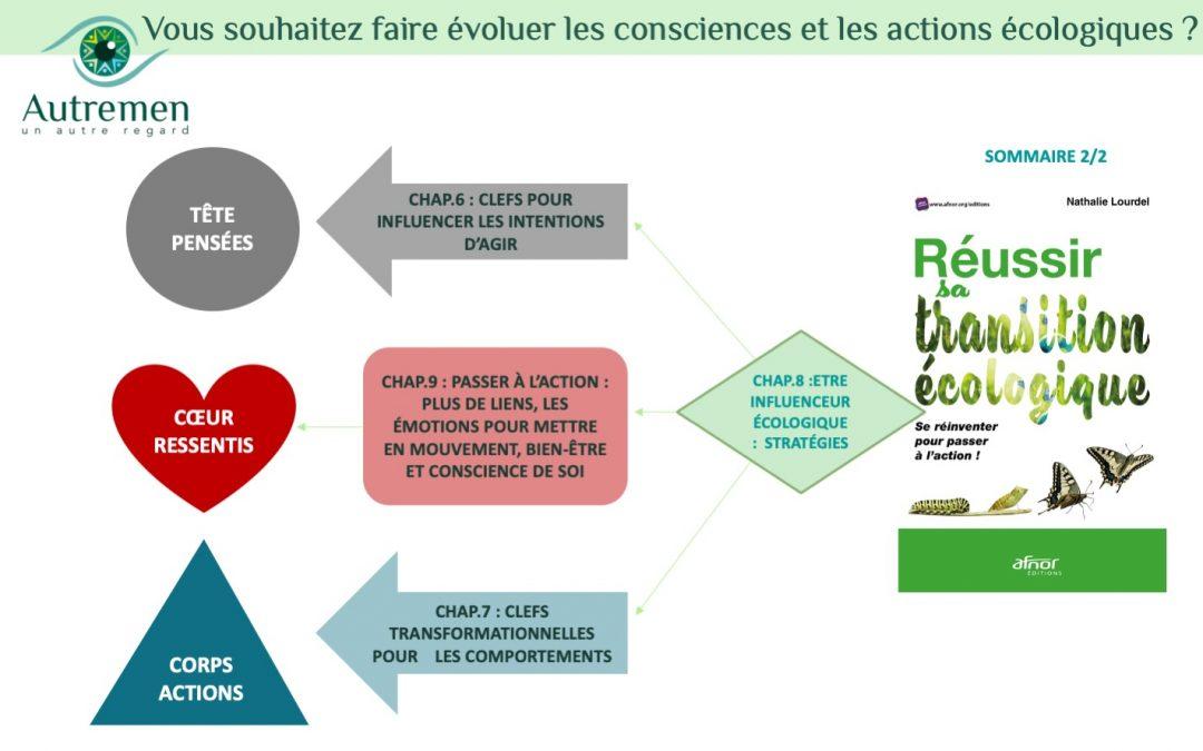 Vous souhaitez faire évoluer les consciences écologiques et les actions ?