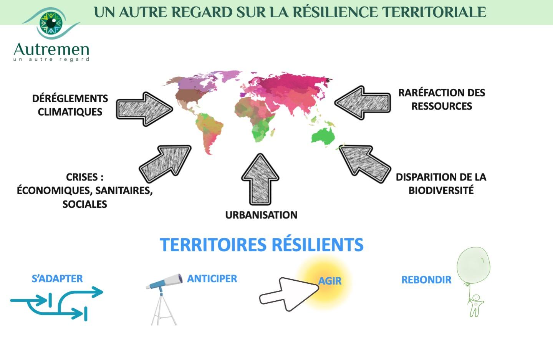 UnAUTRE REGARDsur larésilience territoriale