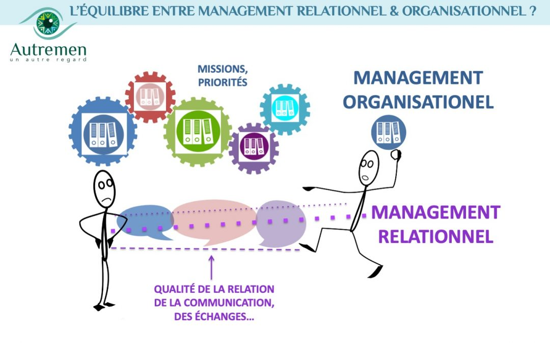 Un Autre Regardsur l'équilibre entre management relationnel & organisationnel ?