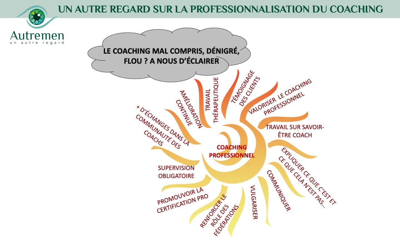 Un Autre Regard sur le coaching professionnel