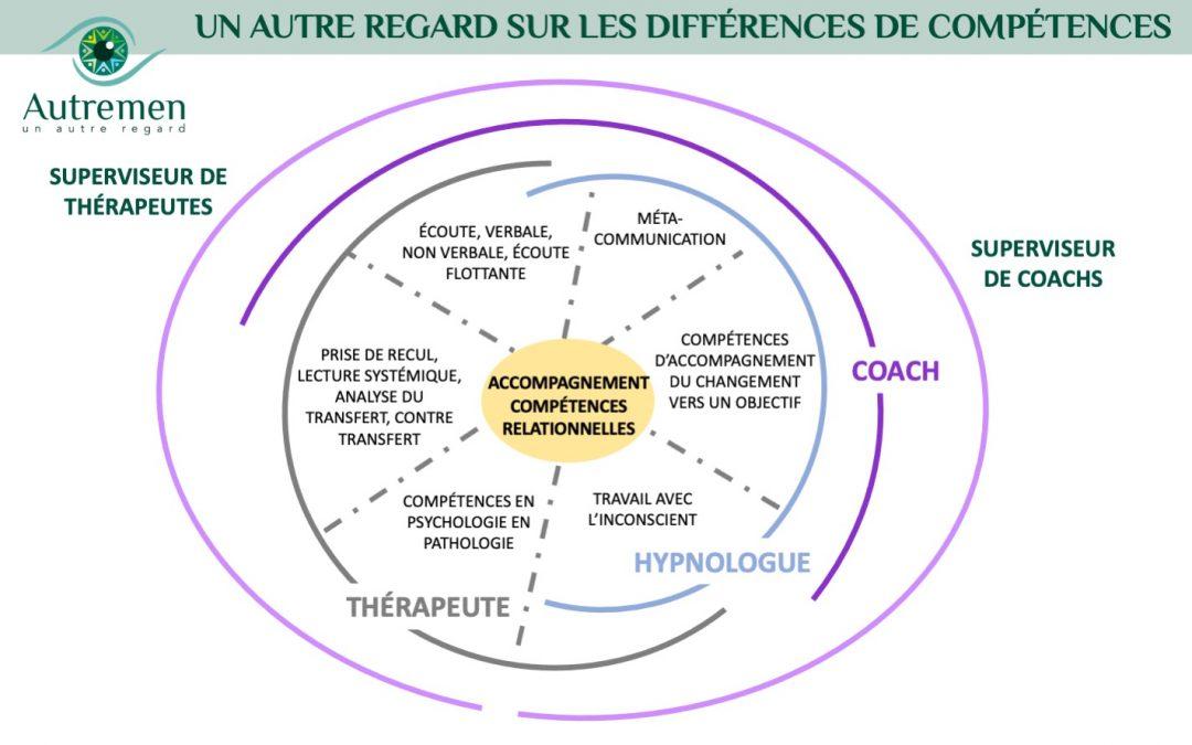 Un Autre Regard sur les différences de compétences entre thérapeutes, coachs, spécialistes de l'hypnose et superviseurs.e ?
