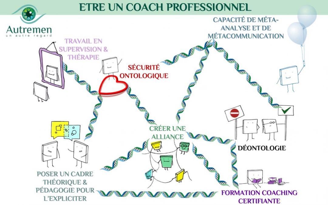 Quelques critères clefs pour identifier un coach professionnel