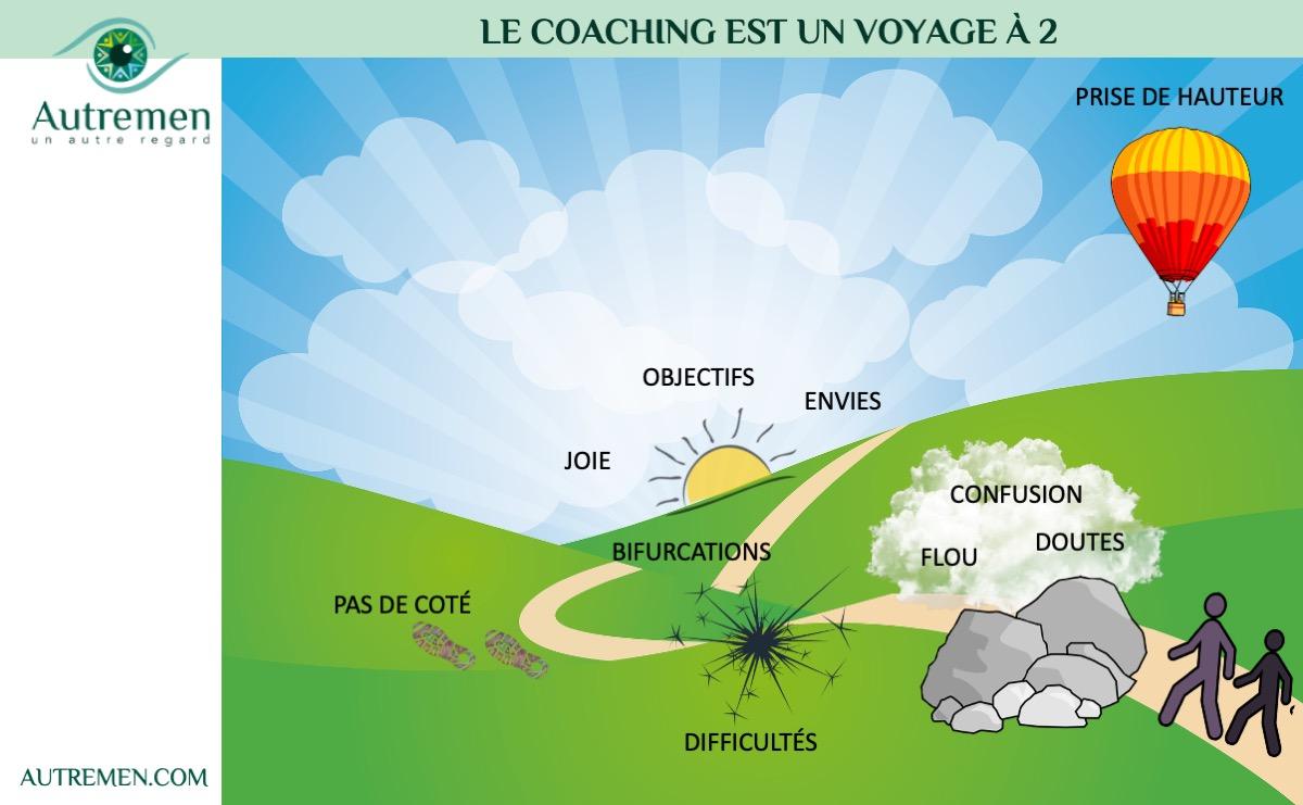 Le coaching est un voyage…