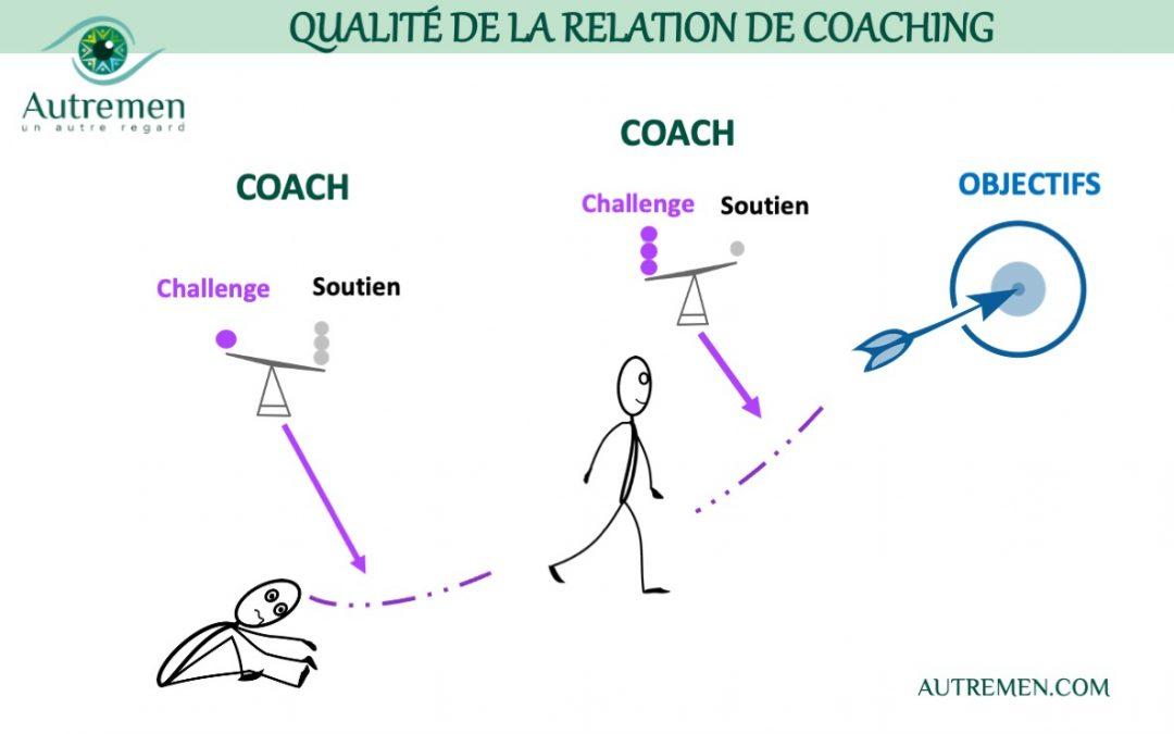 Un #AutreRegard sur la qualité de la relation en #coaching