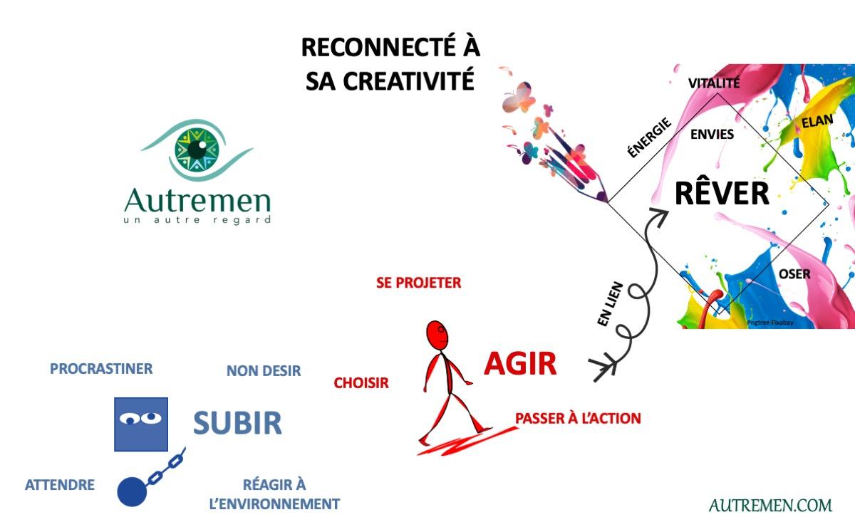 Un #AutreRegard sur libérer sa #créativité