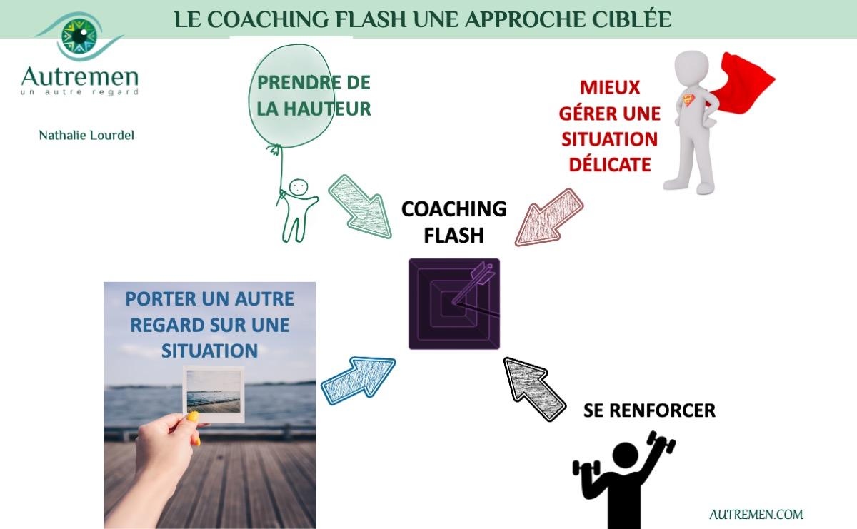 Un #AutreRegard sur le Flash-coaching